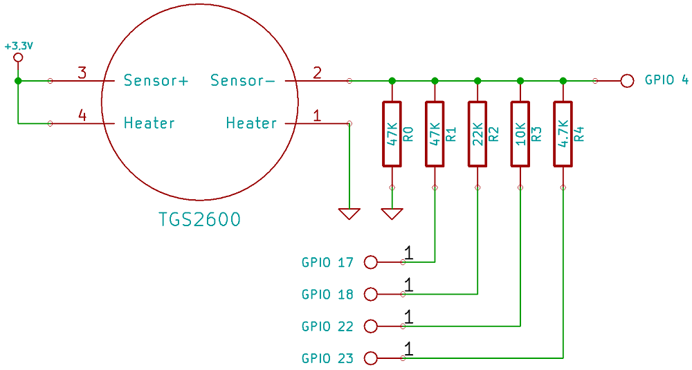 fart detector build a resistor ladder dac raspberry pi projects  so far only the 47kΩ r0 is present on your breadboard, which is hard wired directly to ground the other resistors ( r1 to r4 ) are each connected in