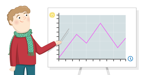 Graphing the weather - Graphing the data | Raspberry Pi Projects