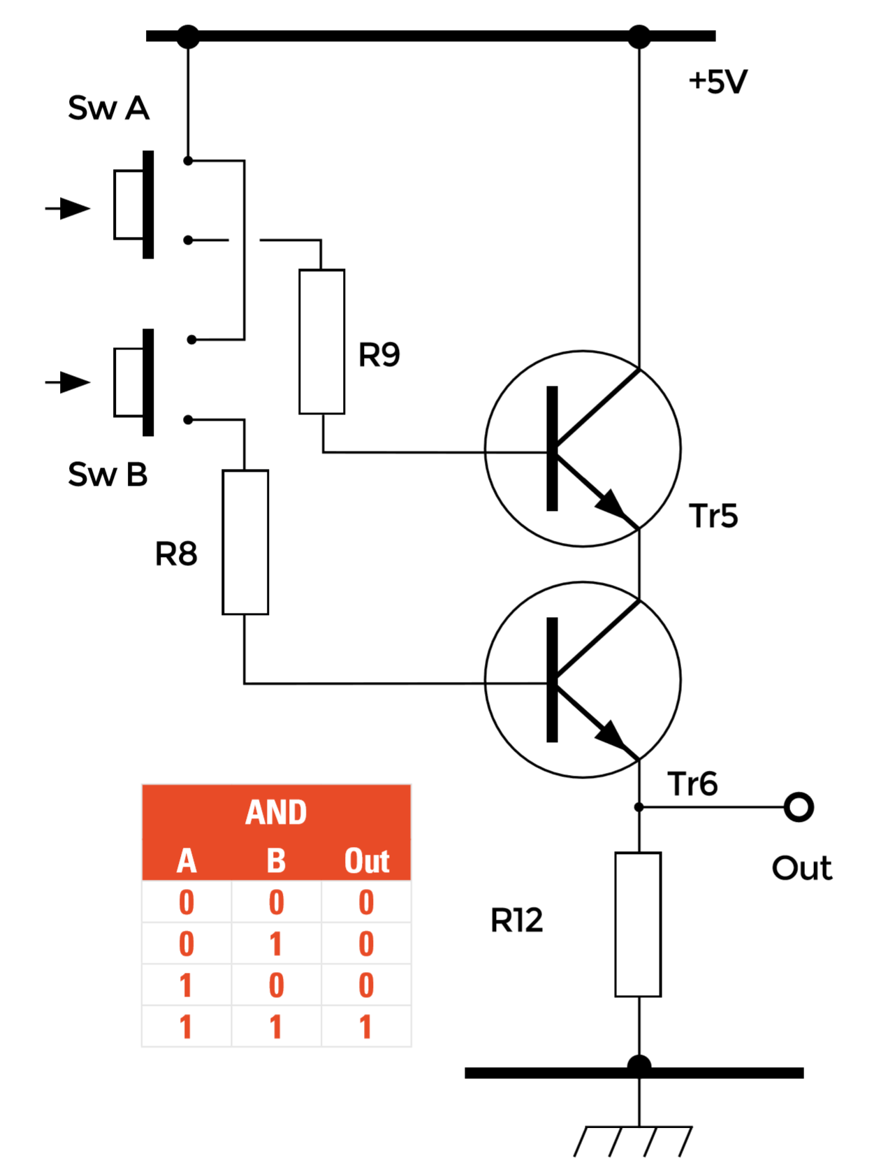 Logic Diagram Half Adder Wiring Library Sketch A Block Showing How Full Adders Can Cheggcom Notice In This Circuit That The Two Transistors Tr5 And Tr6 Are Effectively Connected Series