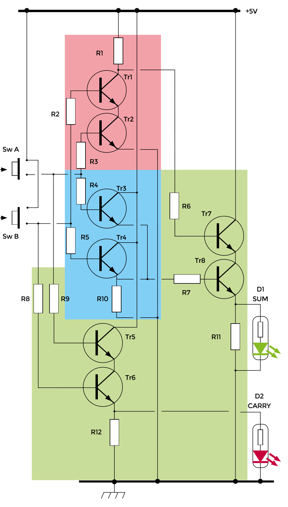 Building A Half Adder Bringing It Together Raspberry Pi Projects Logic Diagram All Final Circuit