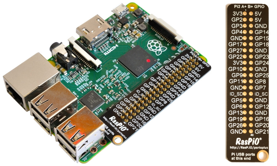 Physical Computing With Scratch - GPIO pins | Raspberry Pi Projects