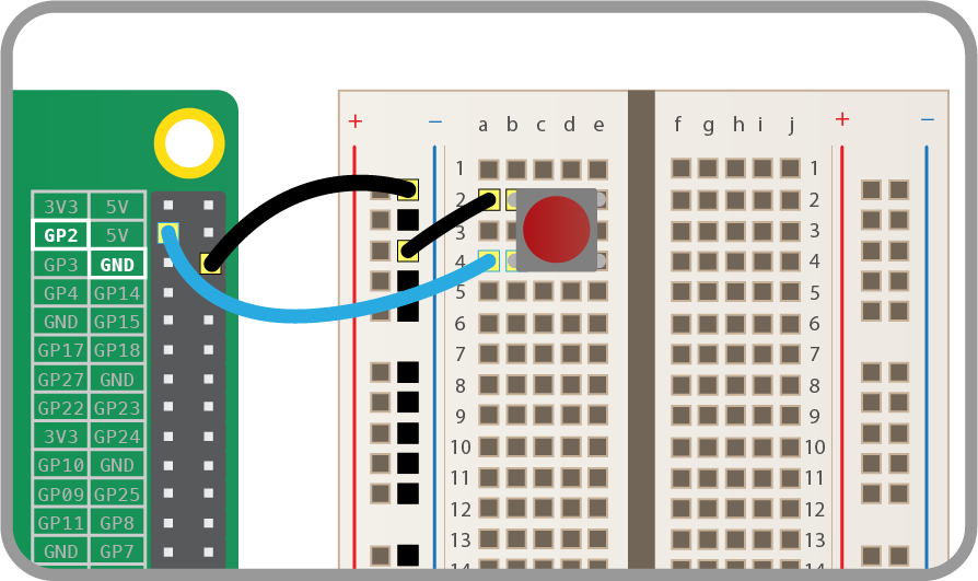 physical computing with python using buttons to get input rh projects raspberrypi org