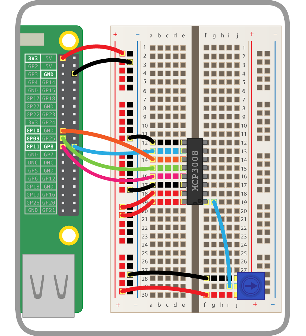Physical Computing With Python Analogue Inputs Raspberry Pi Projects Circuit Diagram Potentiometer Add A