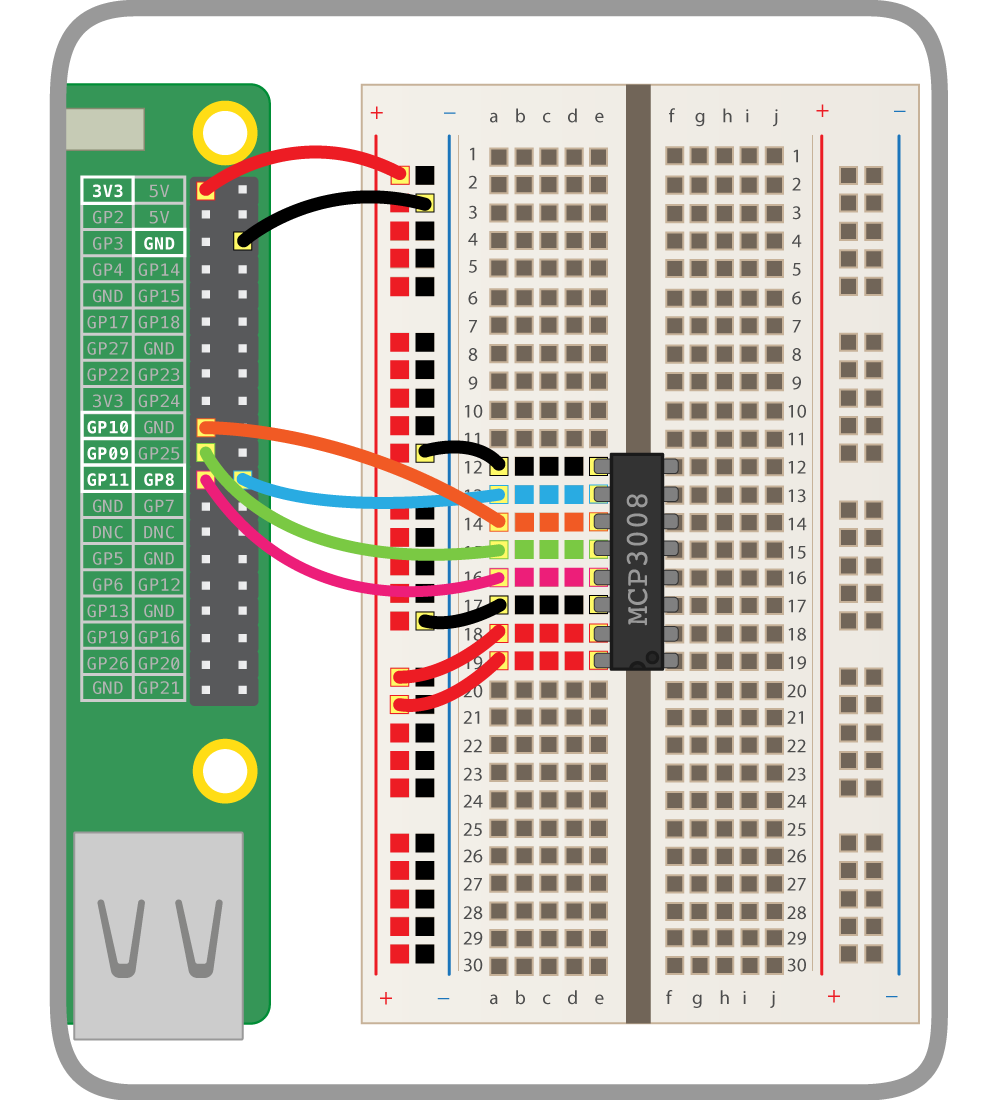 In the diagram, this end of the chip is alligned with column 19 on the  breadboard. MCP3008 wiring