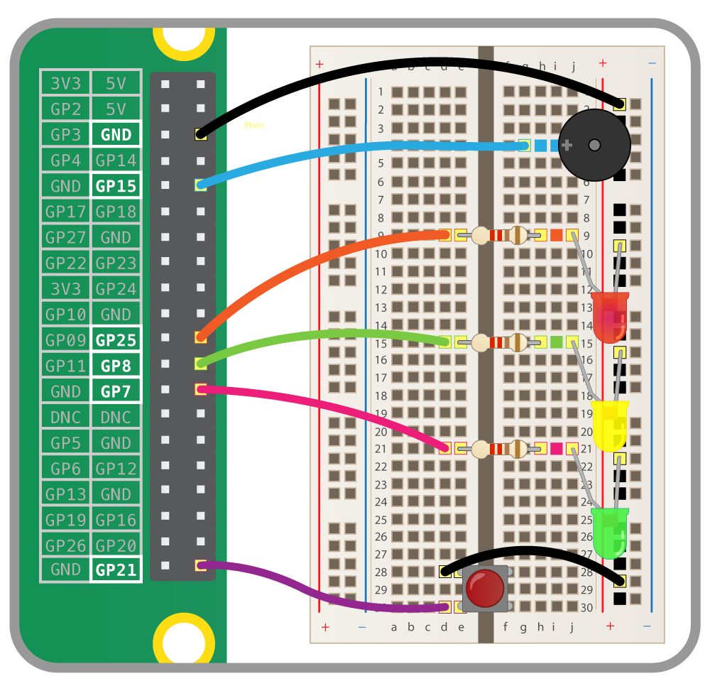 Physical Com with Python - Making traffic lights ... on
