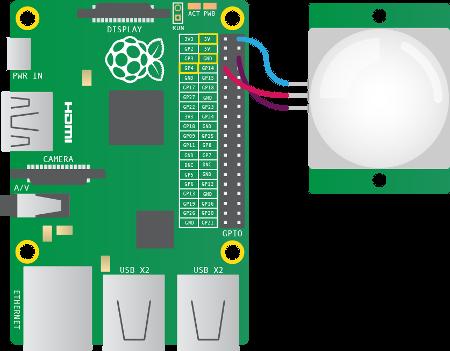 Physical Computing with Python - Using a PIR sensor   Raspberry Pi