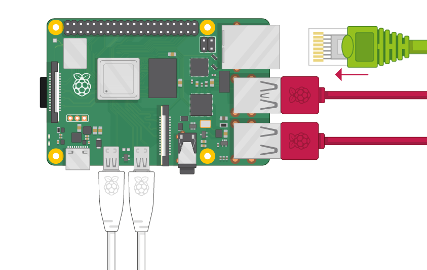 Getting started with Raspberry Pi - Connect your Raspberry Pi | Raspberry Pi Projects
