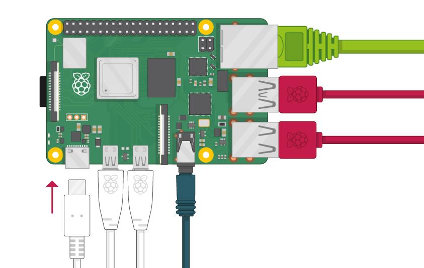 Raspberry Pi Hardware License