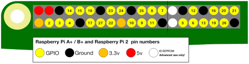 Gpio Music Box Wiring Buttons Raspberry Pi Projects