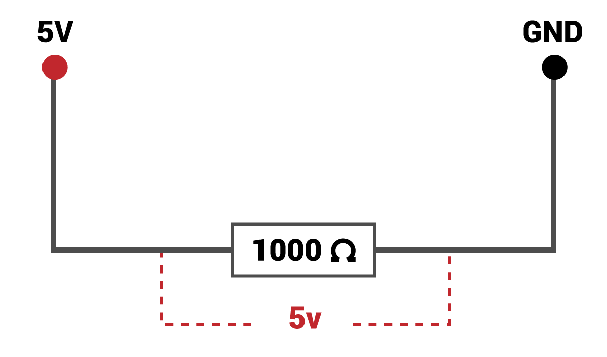 See like a bat potential dividers raspberry pi projects look at the diagram below it shows a single resistor connected to 5v the voltage across the resistor is 5v pooptronica Images
