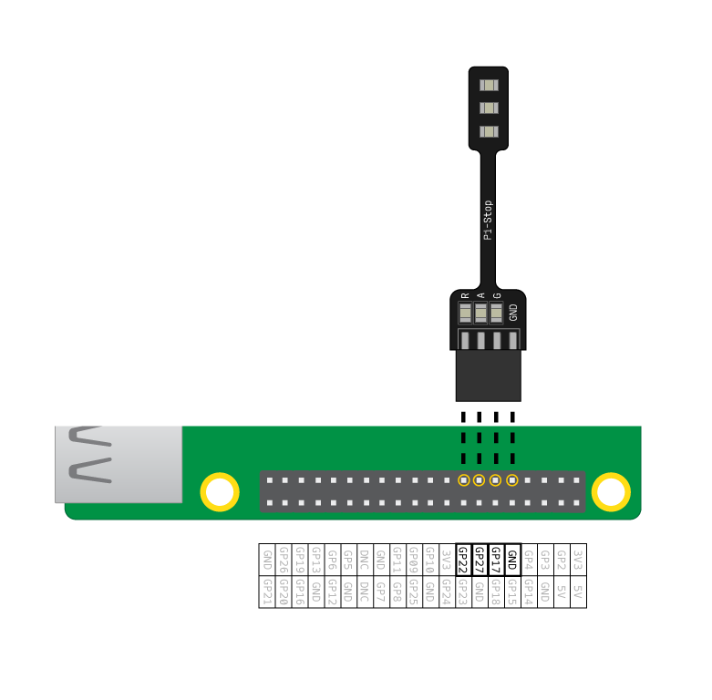 Traffic Lights Controller GUI - Flash the LEDs | Raspberry