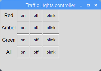 Traffic Lights Controller Gui Introduction Raspberry Pi Projects